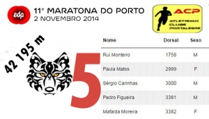 5 ACP's correm a Maratona do Porto