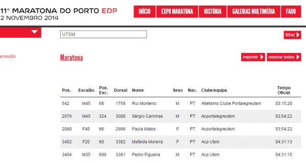 porto results