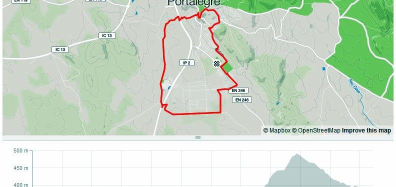 Correr em Portalegre
