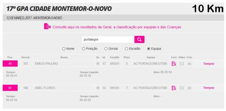 Montemor 2017