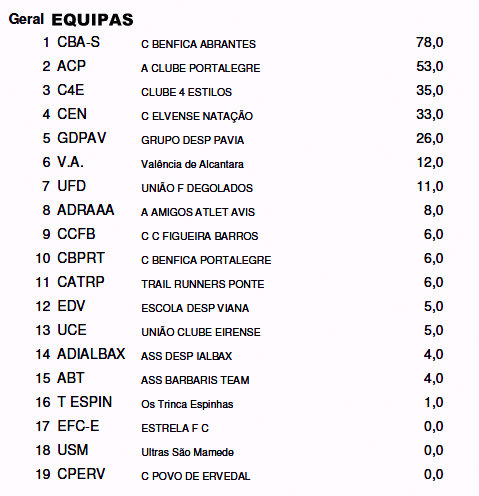 geral equipas ervedal 17