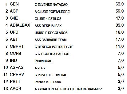 Resultados CORTA-MATO-CEN pdf-1