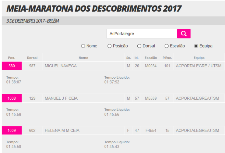 Screenshot-2017-12-3 Resultados – Xistarca