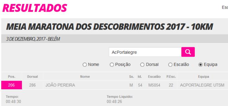 Screenshot-2017-12-3 Resultados – Xistarca(1)