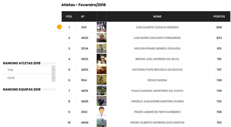 MYATRP - Ranking 2018_T_Fev