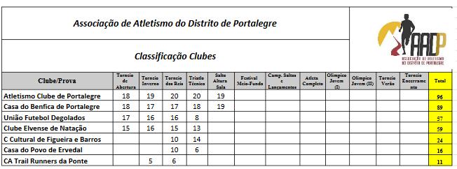 Screenshot-2018-3-3 Circuito-Pista-Coletiva xlsx-Clubes pdf