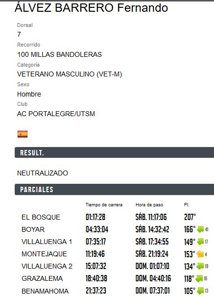 Screenshot-2018-3-6 TEMPO FINITO Seguimiento on line de carreras