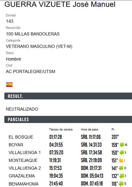 Screenshot-2018-3-6 TEMPO FINITO Seguimiento on line de carreras(1)