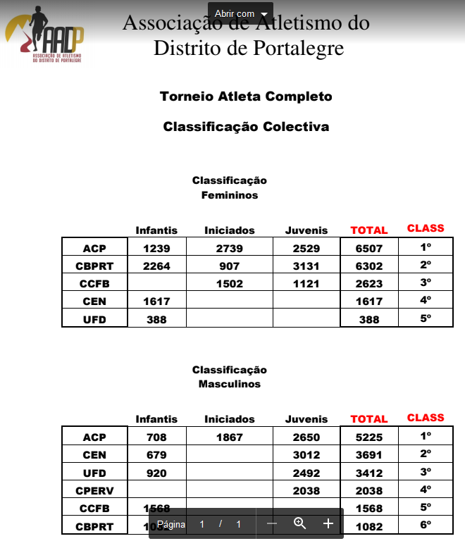 Screenshot-2018-4-16 Classificação Coletiva atleta Completo - acportalegre gmail com - Gmail